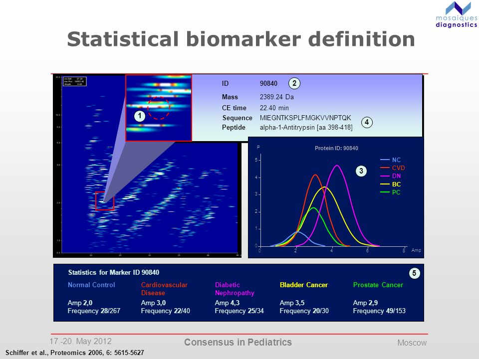 Statistical biomarker definition