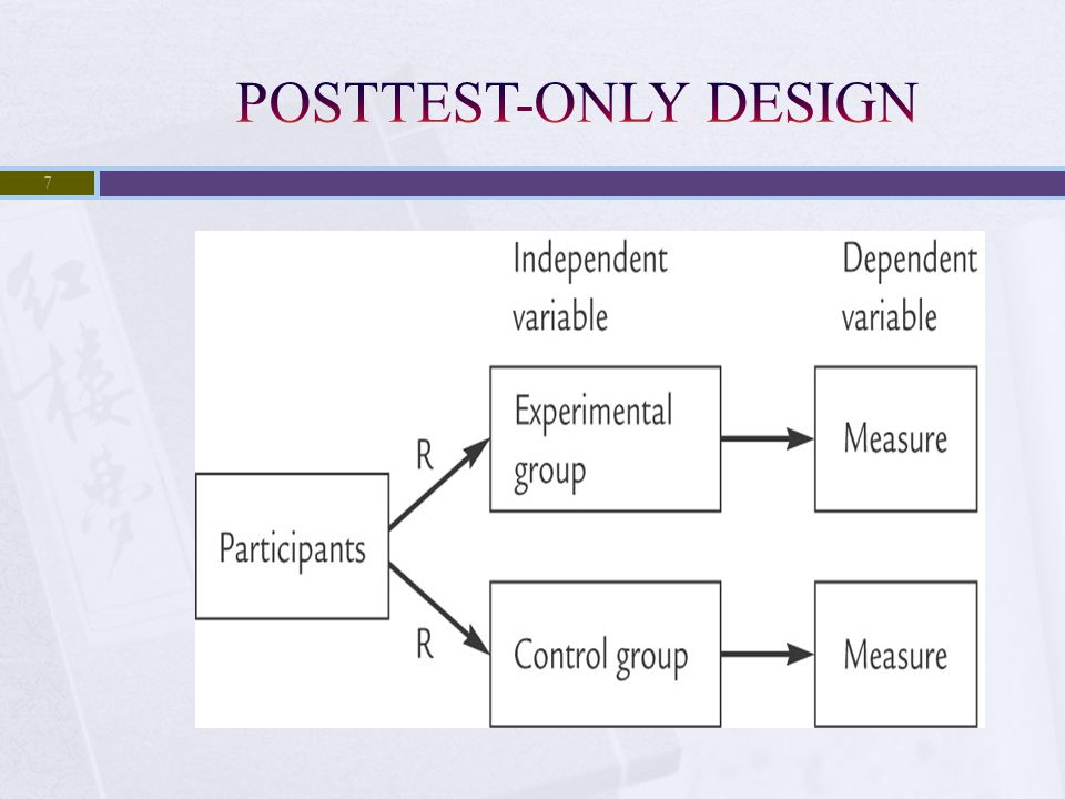 POSTTEST-ONLY DESIGN © 2009 The McGraw-Hill Companies, Inc.