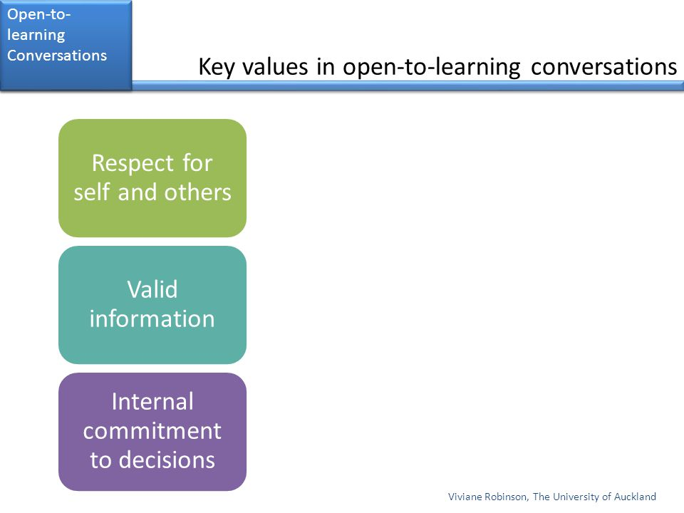 Key values in open-to-learning conversations