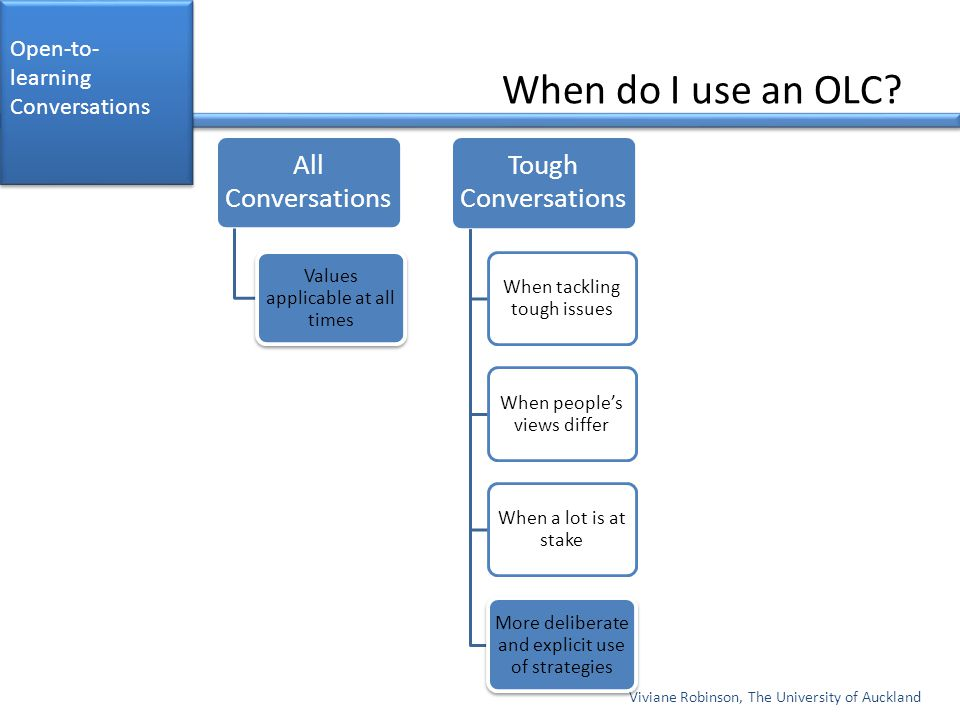 When do I use an OLC Open-to- learning Conversations