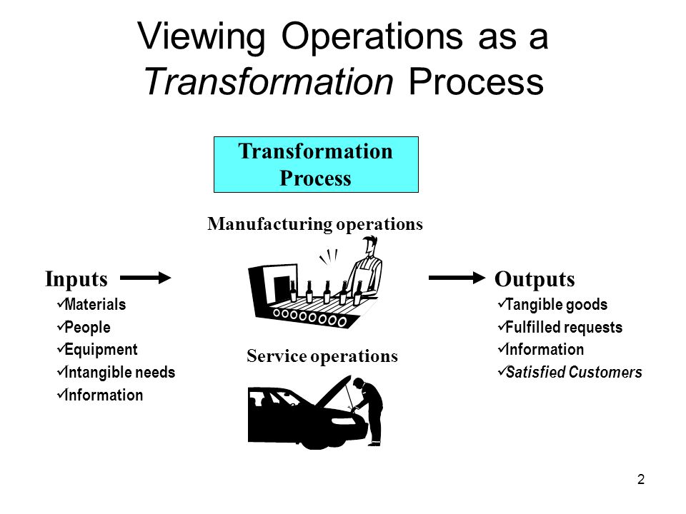 Viewing Operations as a Transformation Process
