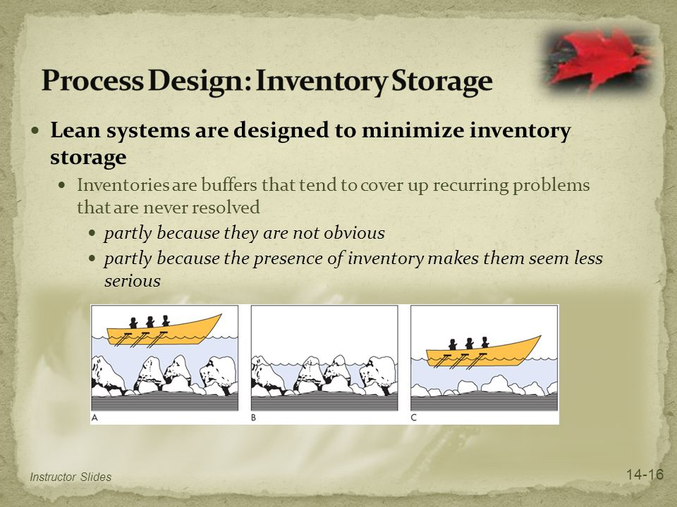 Process Design: Inventory Storage