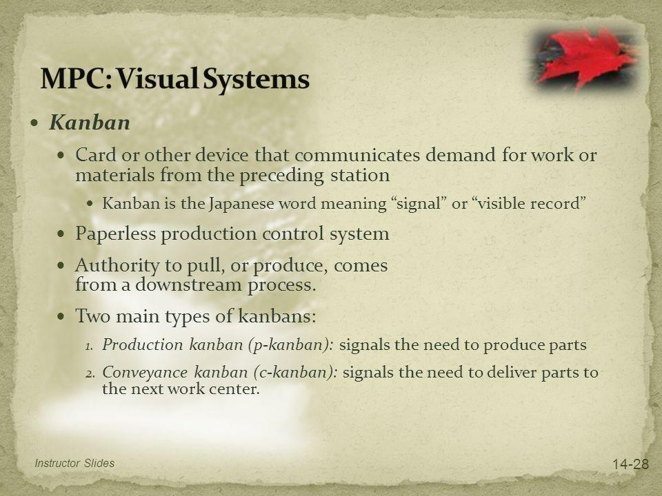 MPC: Visual Systems Kanban
