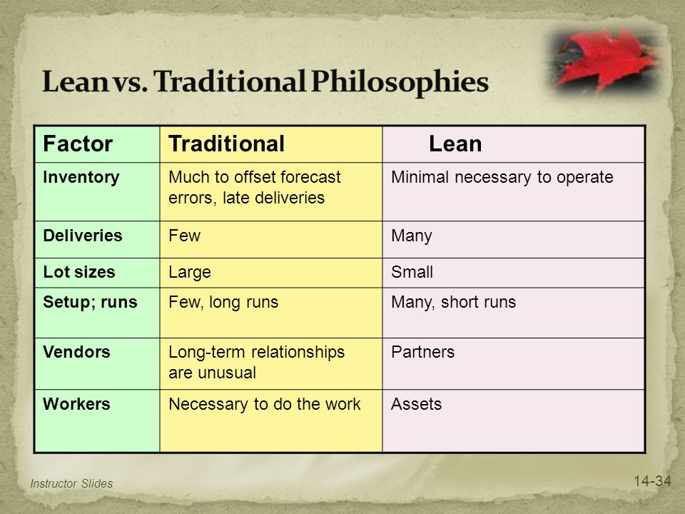 Lean vs. Traditional Philosophies