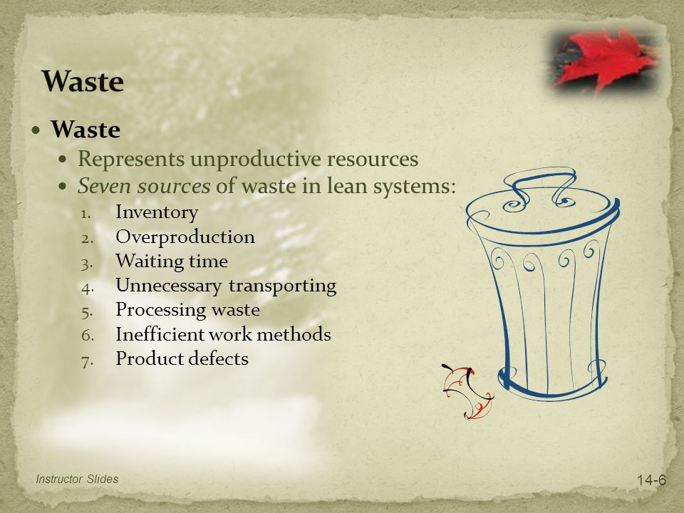 Waste Waste Represents unproductive resources