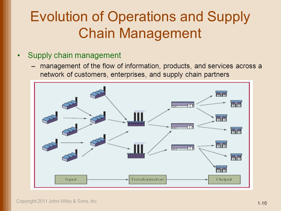 Evolution of Operations and Supply Chain Management