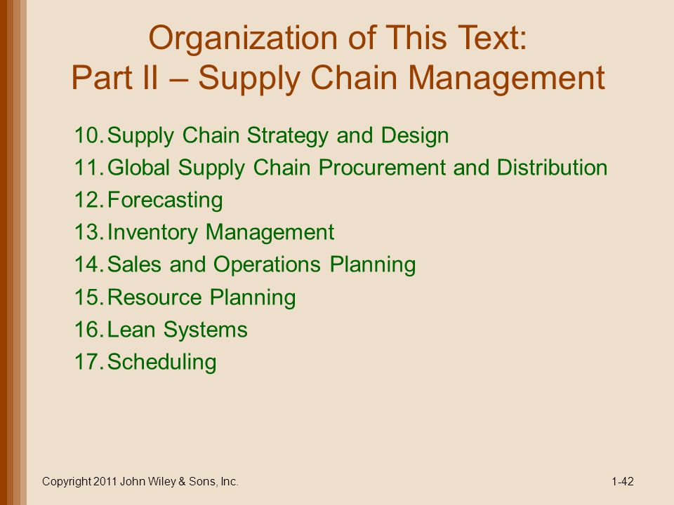 Organization of This Text: Part II – Supply Chain Management