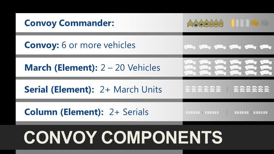 CONVOY COMPONENTS Convoy Commander: Convoy: 6 or more vehicles