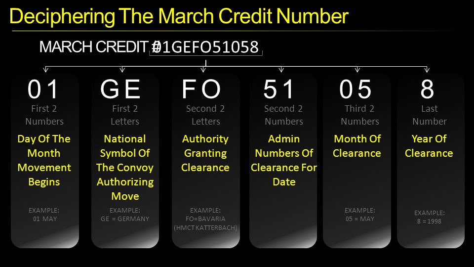 Deciphering The March Credit Number