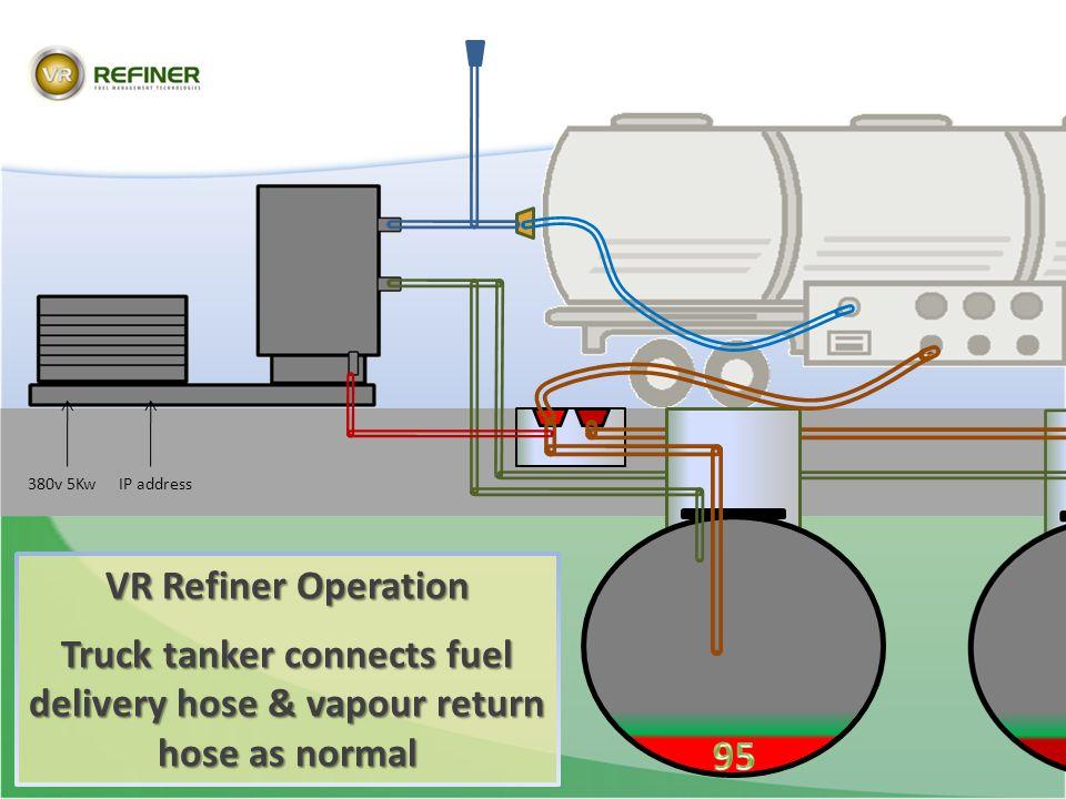 380v 5Kw IP address. VR Refiner Operation. Truck tanker connects fuel delivery hose & vapour return hose as normal.