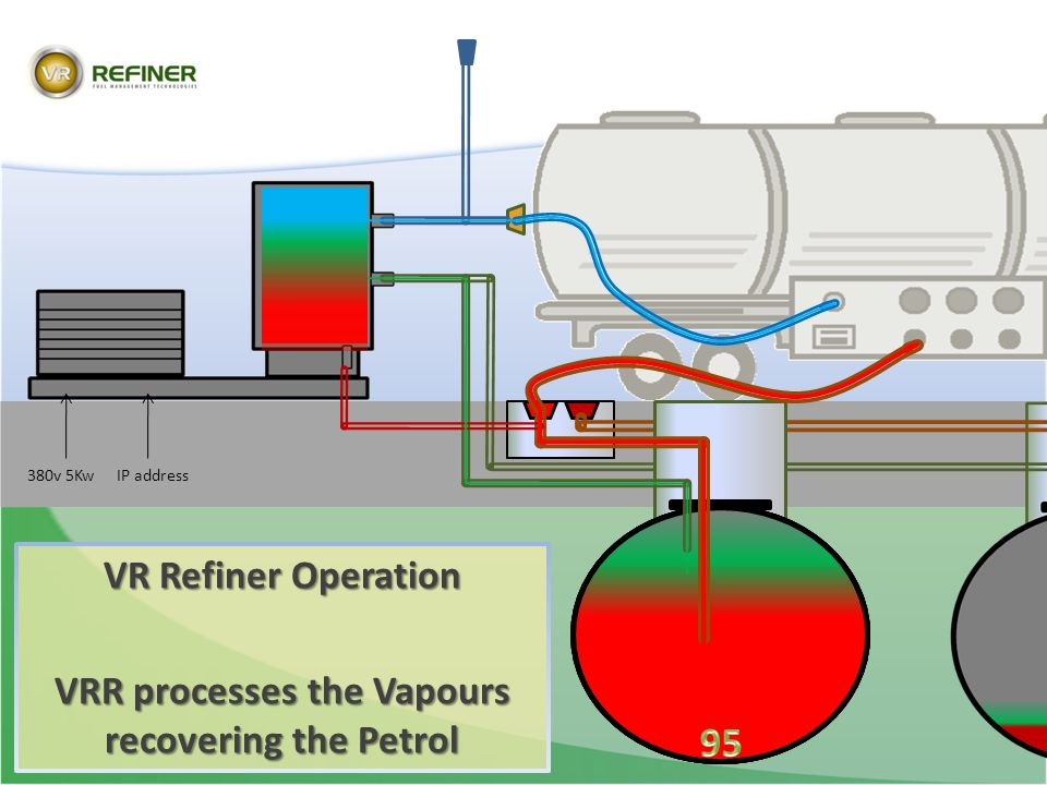 VRR processes the Vapours recovering the Petrol
