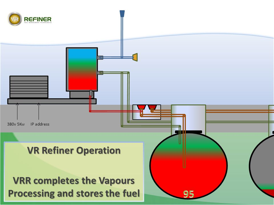 VRR completes the Vapours Processing and stores the fuel