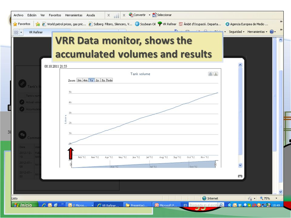 VRR Data monitor, shows the accumulated volumes and results