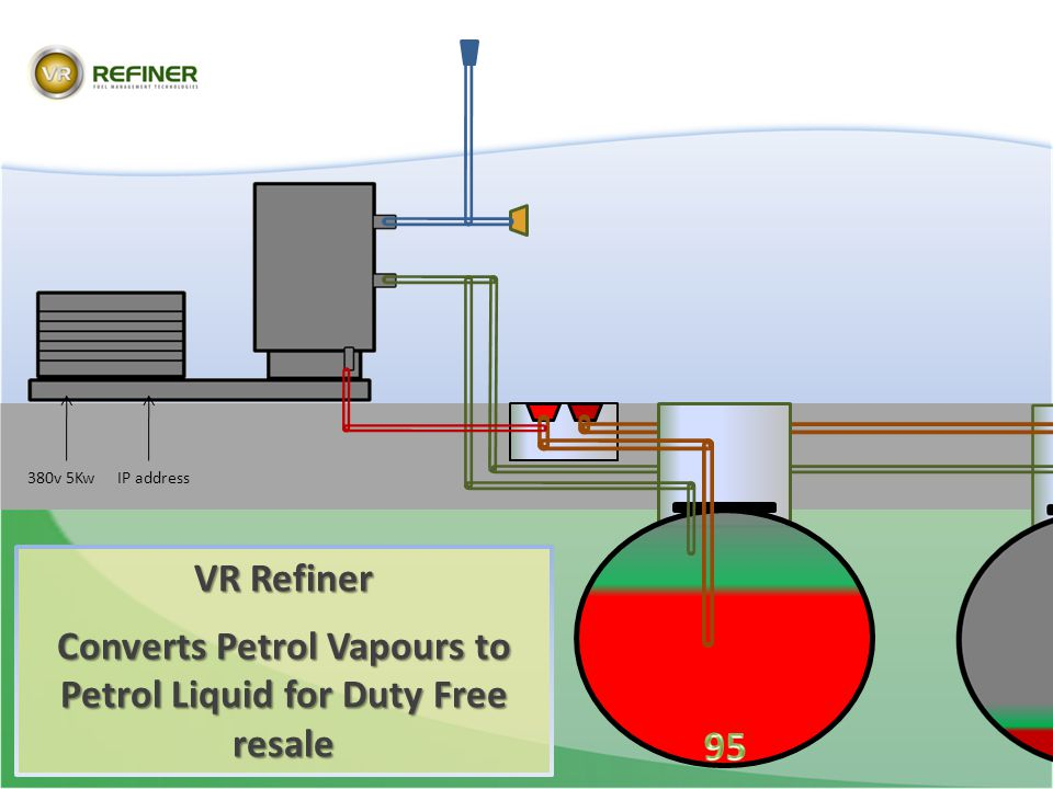 Converts Petrol Vapours to Petrol Liquid for Duty Free resale