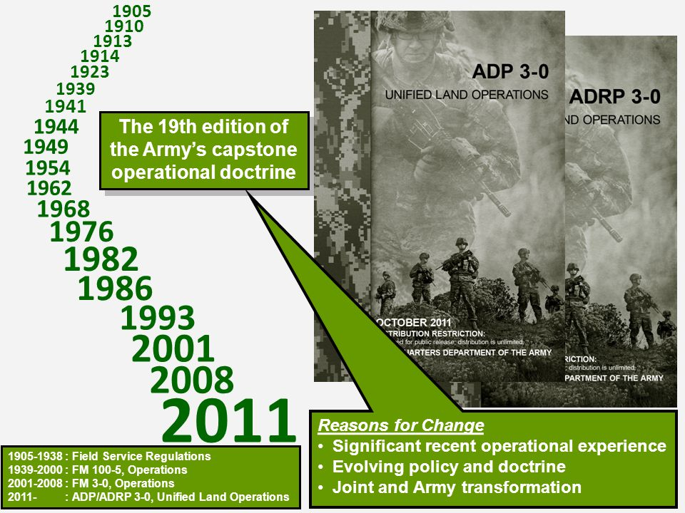 1905 1910. 1913. 1914. 1923. 1939. 1941. 1944. The 19th edition of the Army's capstone operational doctrine.