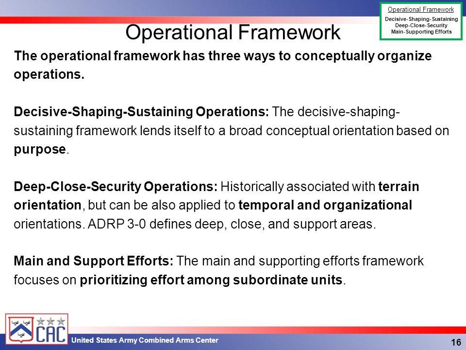 Operational Framework