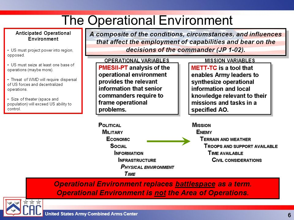 The Operational Environment