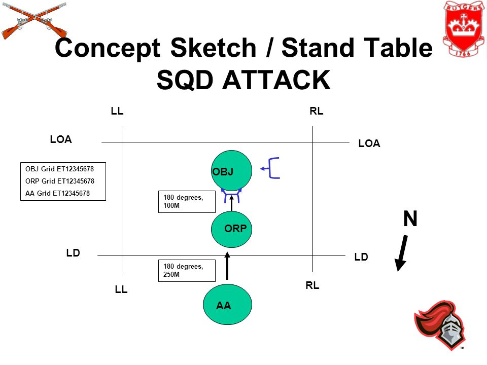 Concept Sketch / Stand Table SQD ATTACK