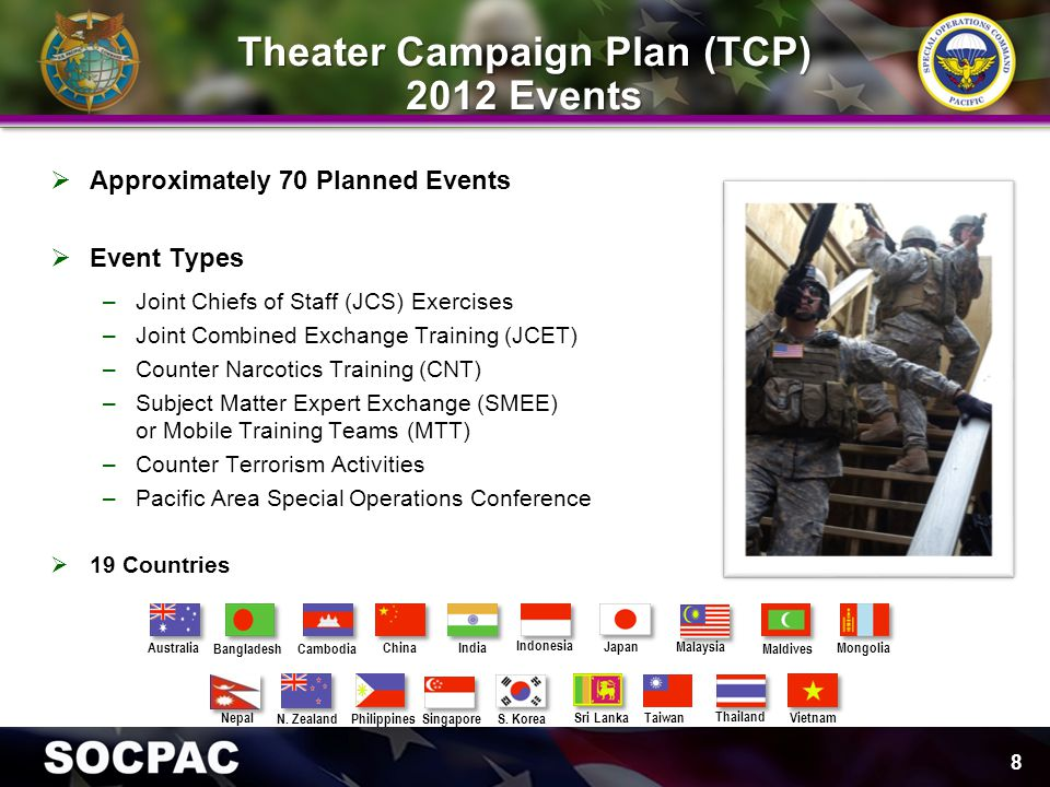 Theater Campaign Plan (TCP) 2012 Events