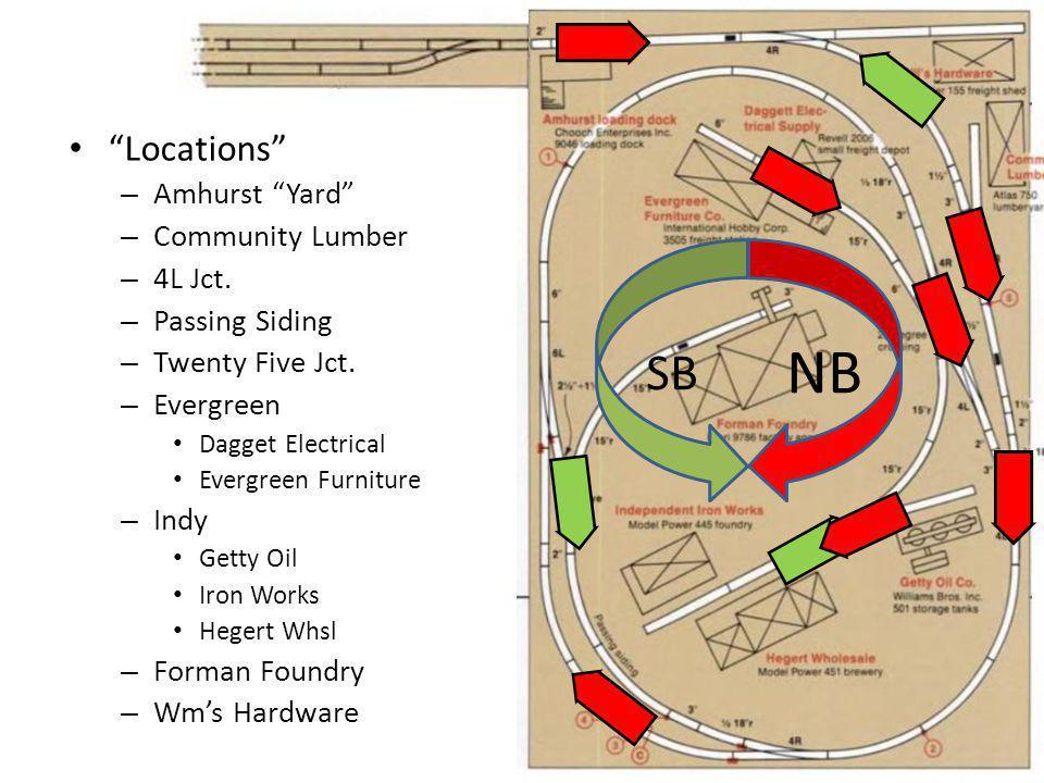 NB SB Locations Amhurst Yard Community Lumber 4L Jct.