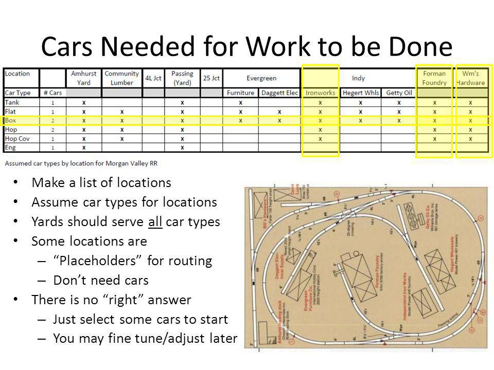 Cars Needed for Work to be Done