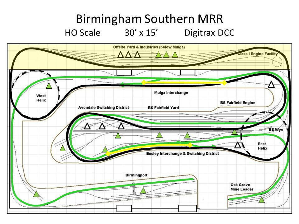 Birmingham Southern MRR