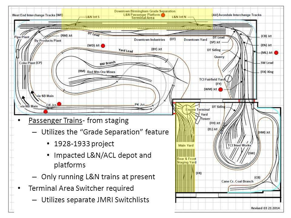 Passenger Trains- from staging Utilizes the Grade Separation feature