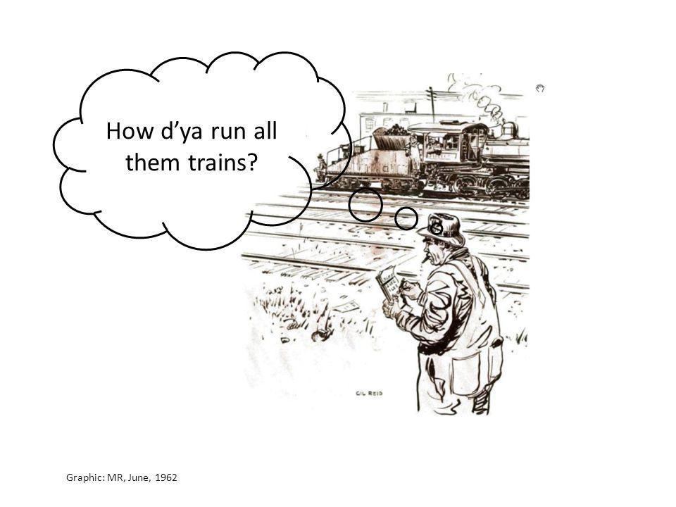 How d'ya run all them trains