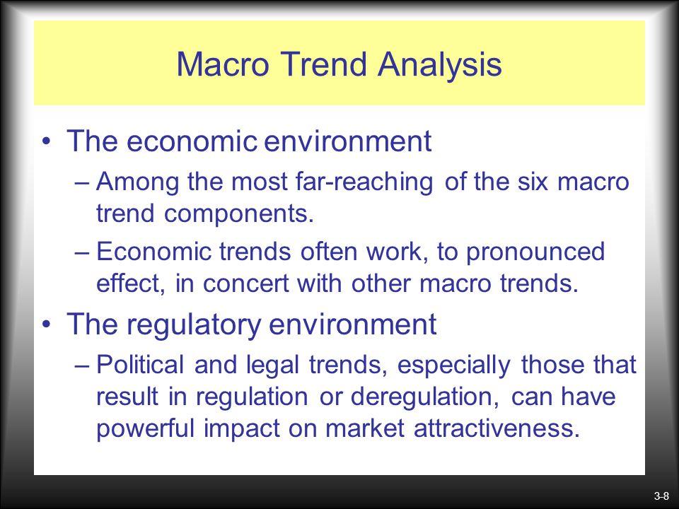 Macro Trend Analysis The economic environment