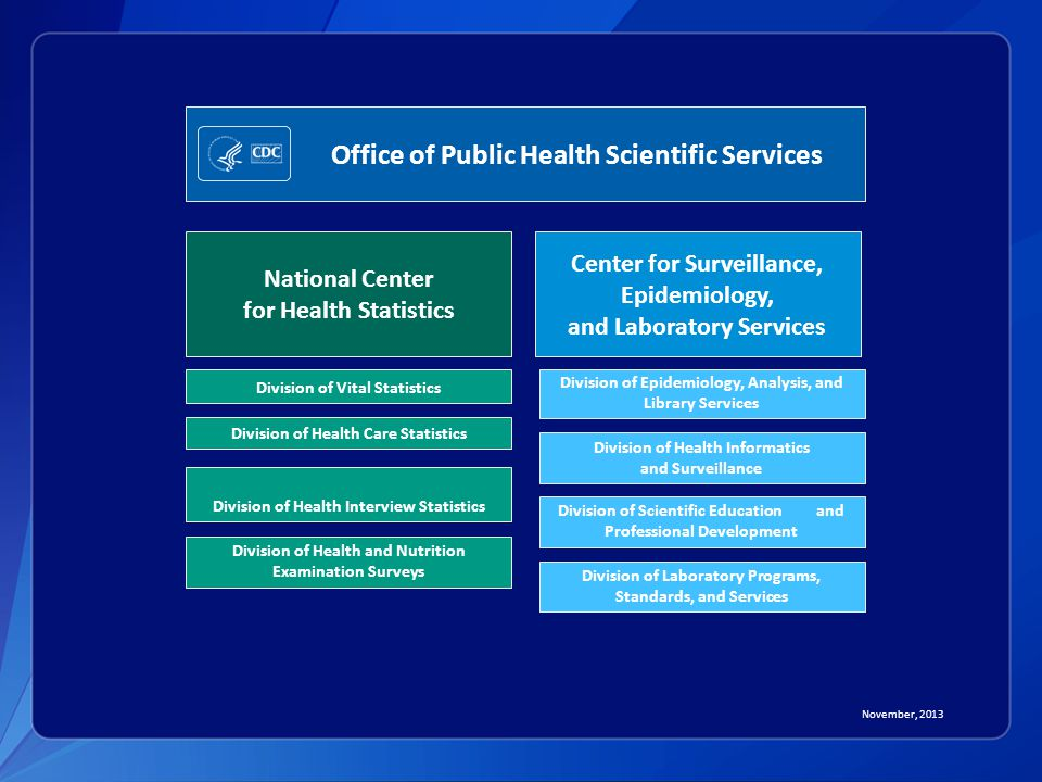 Office of Public Health Scientific Services