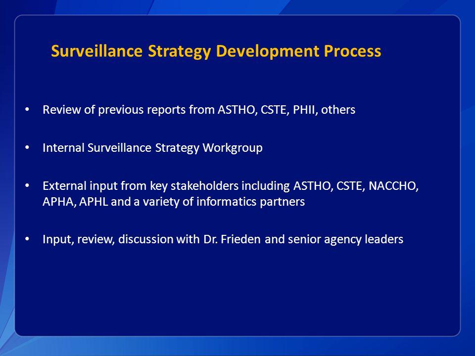 Surveillance Strategy Development Process
