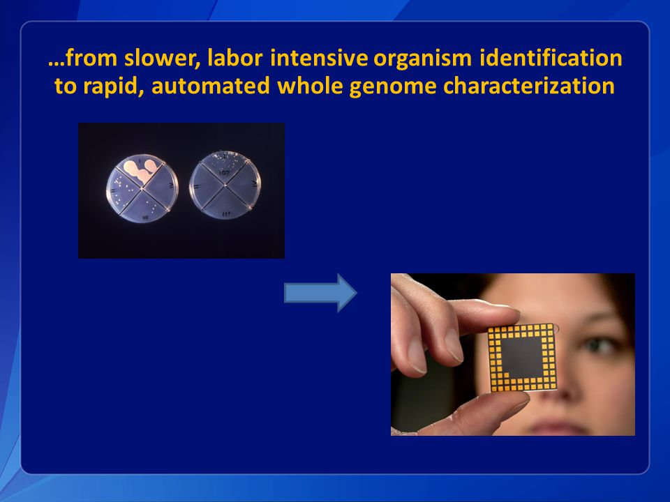…from slower, labor intensive organism identification to rapid, automated whole genome characterization