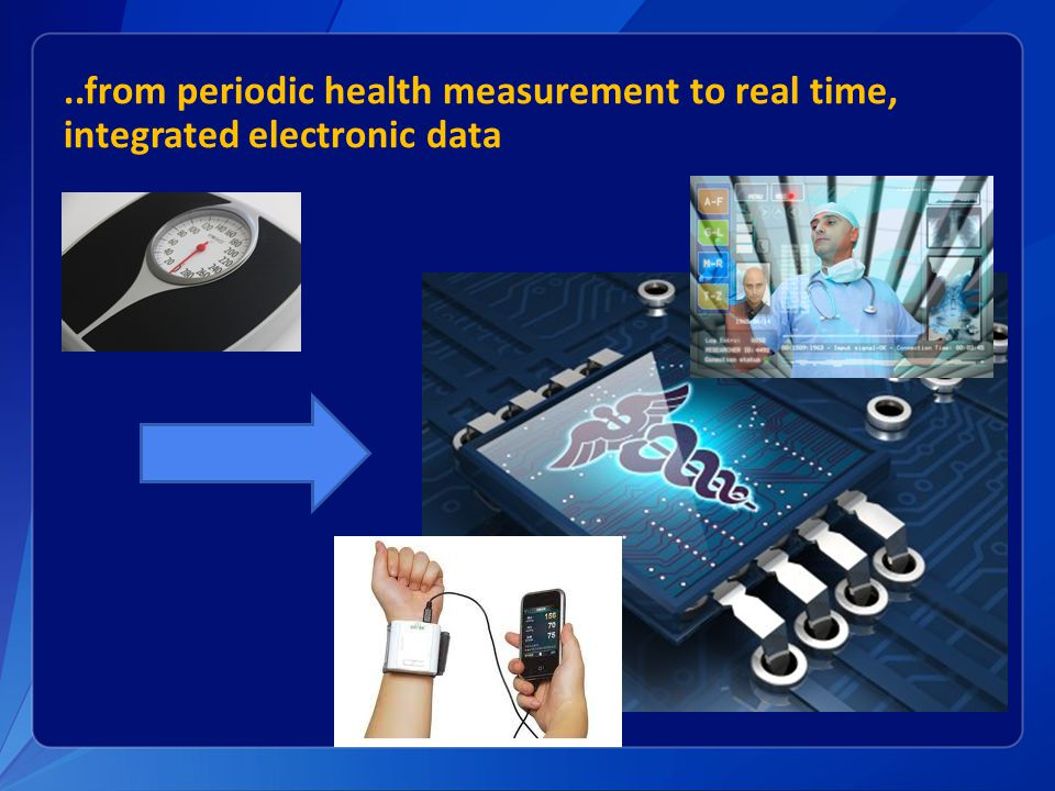 ..from periodic health measurement to real time, integrated electronic data