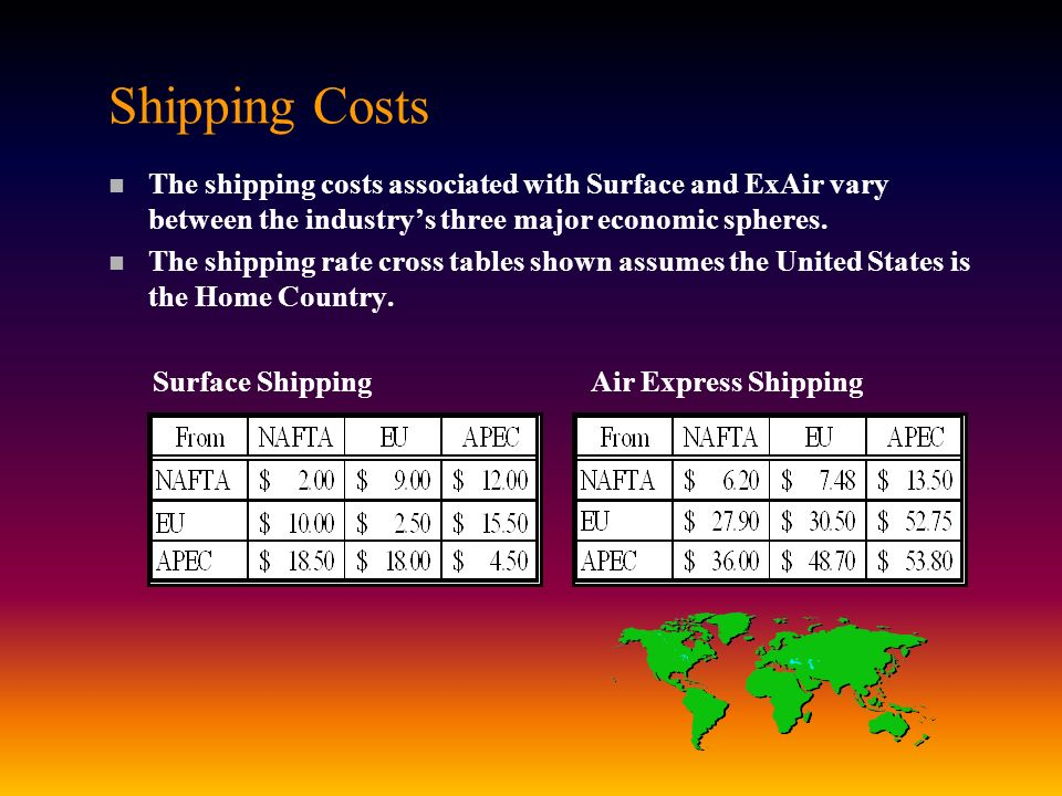Shipping Costs The shipping costs associated with Surface and ExAir vary between the industry's three major economic spheres.
