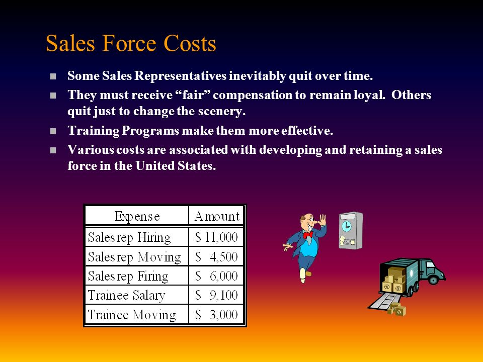 Sales Force Costs Some Sales Representatives inevitably quit over time.