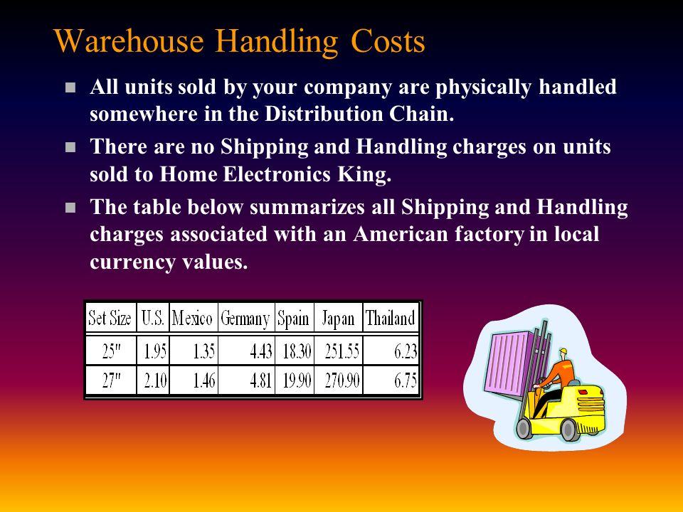Warehouse Handling Costs