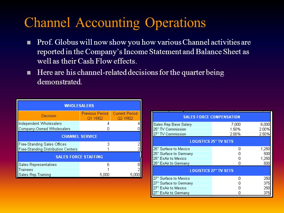 Channel Accounting Operations