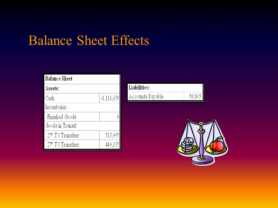 Balance Sheet Effects