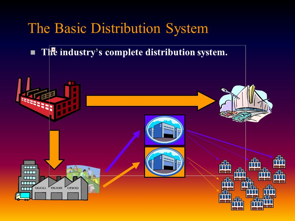 The Basic Distribution System