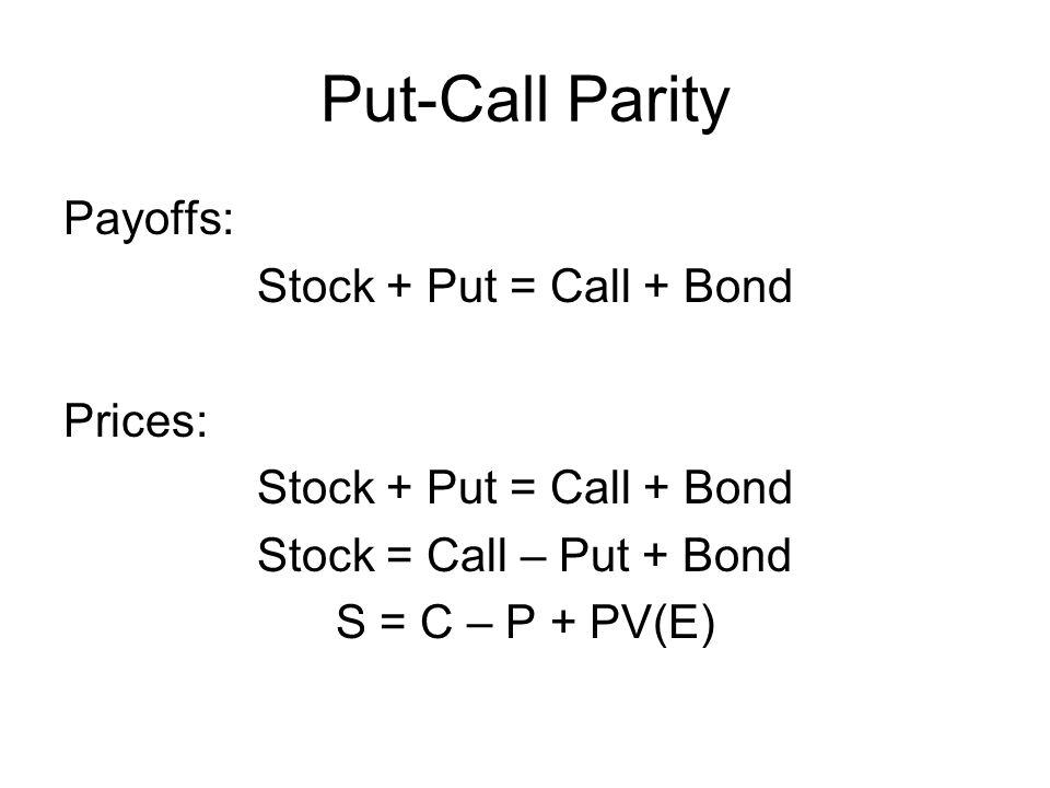 Put-Call Parity Payoffs: Stock + Put = Call + Bond Prices:
