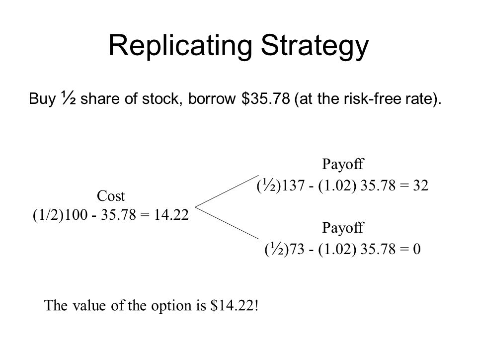 Replicating Strategy Buy ½ share of stock, borrow $35.78 (at the risk-free rate). Cost. (1/2)100 - 35.78 = 14.22.
