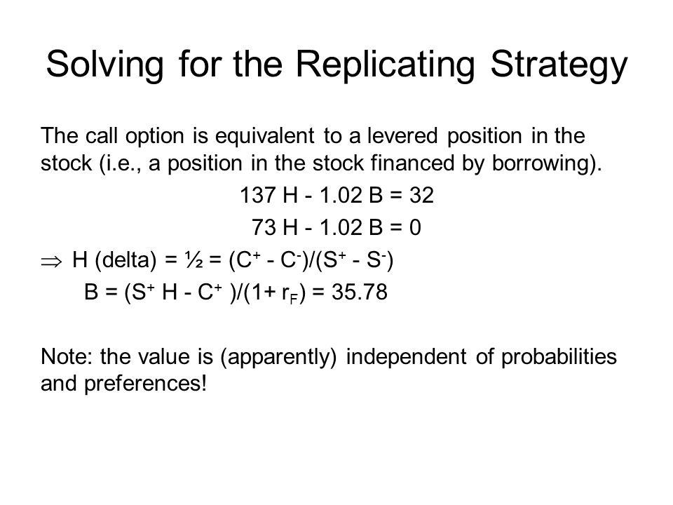 Solving for the Replicating Strategy