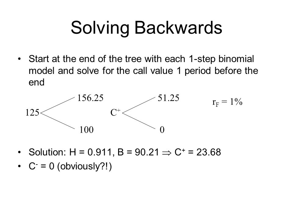 Solving Backwards Start at the end of the tree with each 1-step binomial model and solve for the call value 1 period before the end.