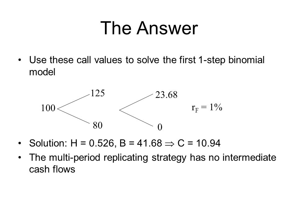 The Answer Use these call values to solve the first 1-step binomial model. Solution: H = 0.526, B = 41.68  C = 10.94.