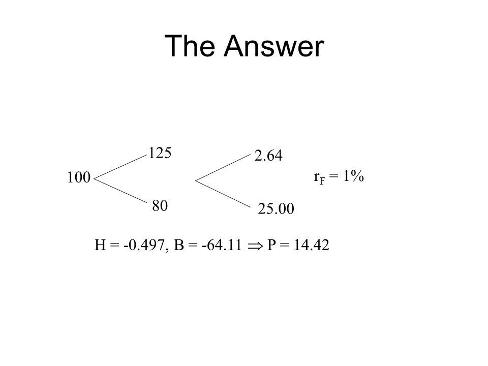 The Answer 125 25.00 2.64 100 rF = 1% 80 H = -0.497, B = -64.11  P = 14.42