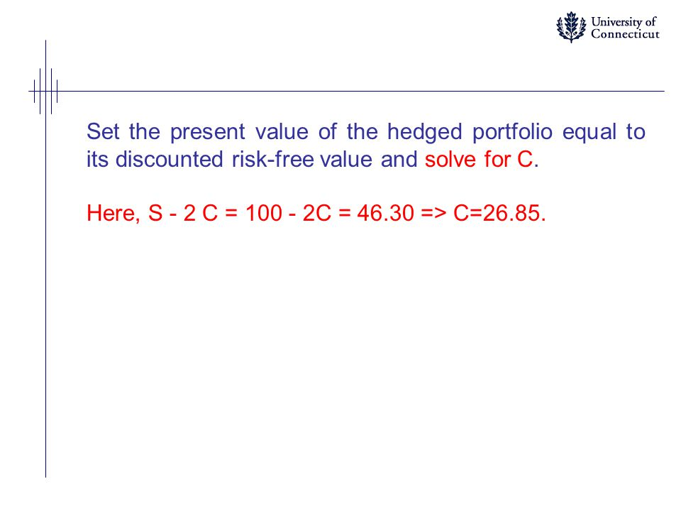 Set the present value of the hedged portfolio equal to its discounted risk-free value and solve for C.
