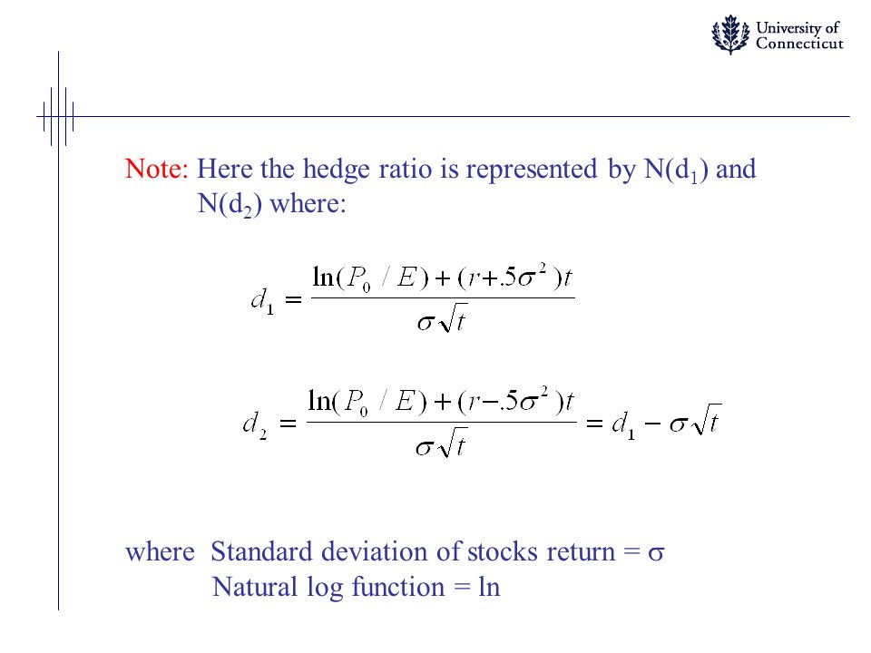 Note: Here the hedge ratio is represented by N(d1) and