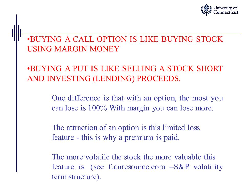BUYING A CALL OPTION IS LIKE BUYING STOCK USING MARGIN MONEY
