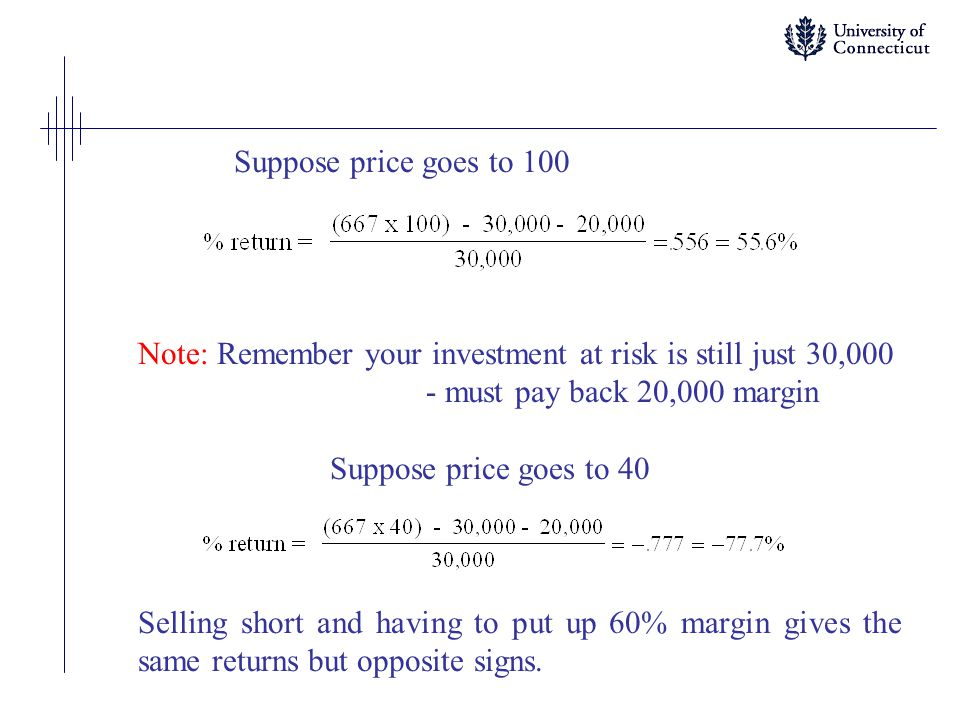 Suppose price goes to 100 Note: Remember your investment at risk is still just 30,000. - must pay back 20,000 margin.