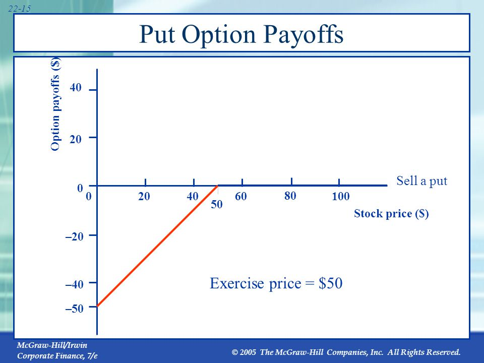 How to exercise my stock options